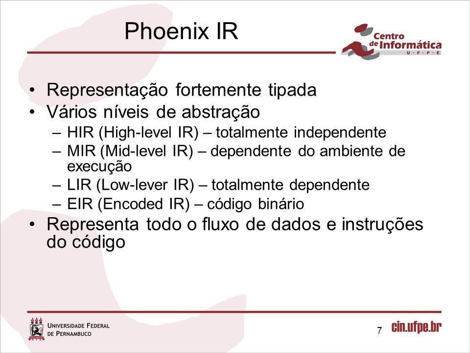Representação fortemente tipada Vários níveis de abstração –HIR (High-level IR) – totalmente independente –MIR (Mid-level IR) – dependente do ambiente