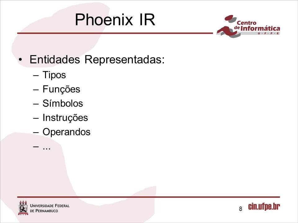 Phoenix IR Entidades Representadas: –Tipos –Funções –Símbolos –Instruções –Operandos –... 8