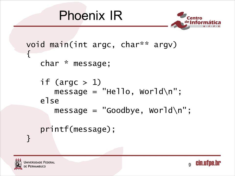 Phoenix IR 10 $L1: (references=0) #4 {*StaticTag}, {*NotAliasedTag} = START _main(T) #4 _main: (references=1) #4 _argc, _argv = ENTERFUNCTION #4 t273 = COMPARE(GT) _argc, 1 #7 CONDITIONALBRANCH(True) t273, $L7, $L6 #7 $L7: (references=1) #7 _message = ASSIGN &$SG3745 #8 GOTO $L8 #9 $L6: (references=1) #9 _message = ASSIGN &$SG3747 #10 GOTO $L8 #10 $L8: (references=2) #10 {*CallTag} = CALL* &_printf, _message, {*CallTag}, $L5(EH) #12 RETURN 0, $L3(T) #13 $L5: (references=1) #13 UNWIND #13 $L3: (references=1) #13 EXITFUNCTION #13 $L2: (references=0) #13 END {*StaticTag} #13