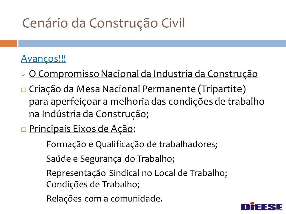 Avanços!!! O Compromisso Nacional da Industria da Construção Criação da Mesa Nacional Permanente (Tripartite) para aperfeiçoar a melhoria das condiçõe