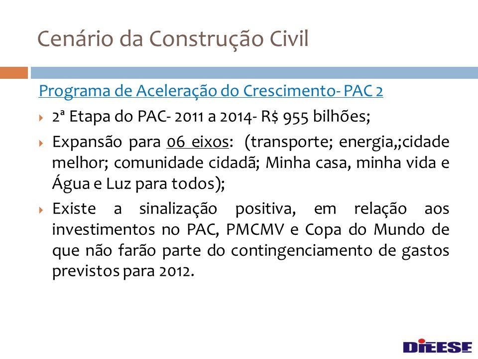 Programa de Aceleração do Crescimento- PAC 2 2ª Etapa do PAC- 2011 a 2014- R$ 955 bilhões; Expansão para 06 eixos: (transporte; energia,;cidade melhor