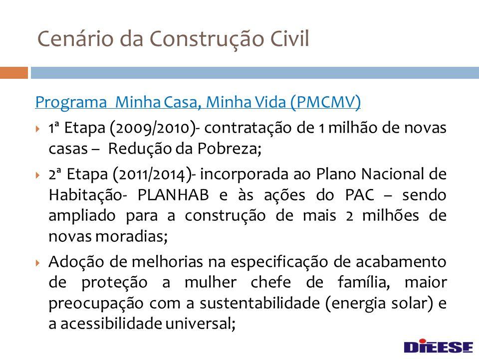Programa Minha Casa, Minha Vida (PMCMV) 1ª Etapa (2009/2010)- contratação de 1 milhão de novas casas – Redução da Pobreza; 2ª Etapa (2011/2014)- incor