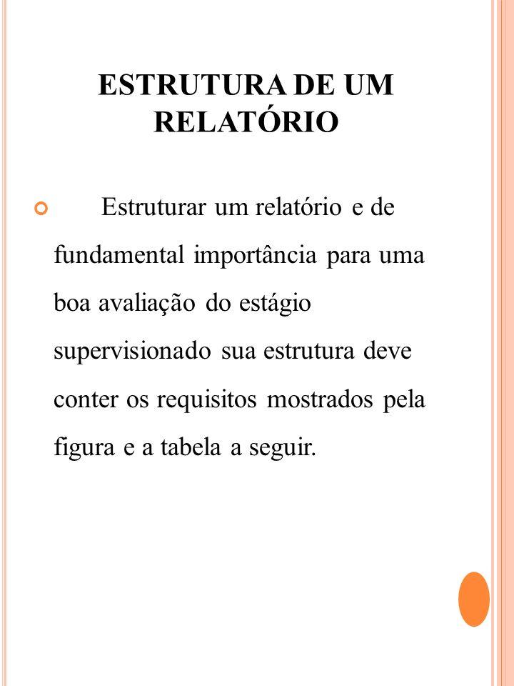 ESTRUTURA DE UM RELATÓRIO Estruturar um relatório e de fundamental importância para uma boa avaliação do estágio supervisionado sua estrutura deve con