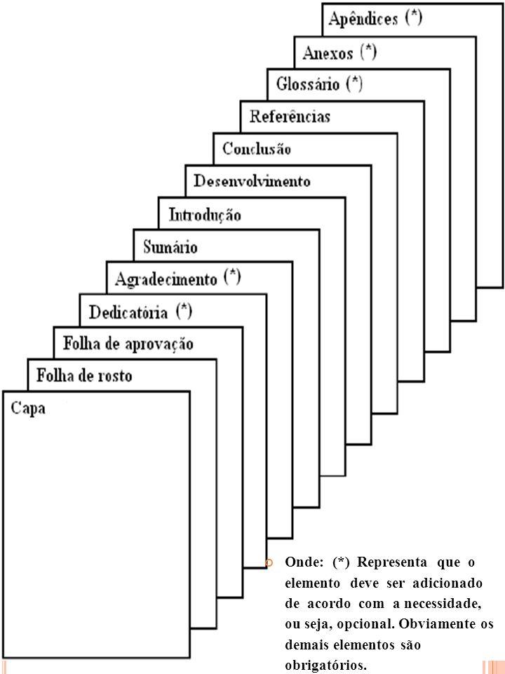 EstruturaElemento Capa Folha de rosto Folha de aprovação Pré-textuais Dedicatória (*) Agradecimentos (*) Sumário Textuais Pós- textuais Introdução Desenvolvimento Conclusão Referências Aspectos relacionais (*) Glossário (*) Anexos (*) Apêndices (*)