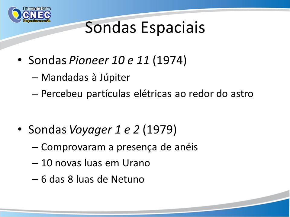 Sondas Espaciais Sondas Pioneer 10 e 11 (1974) – Mandadas à Júpiter – Percebeu partículas elétricas ao redor do astro Sondas Voyager 1 e 2 (1979) – Co