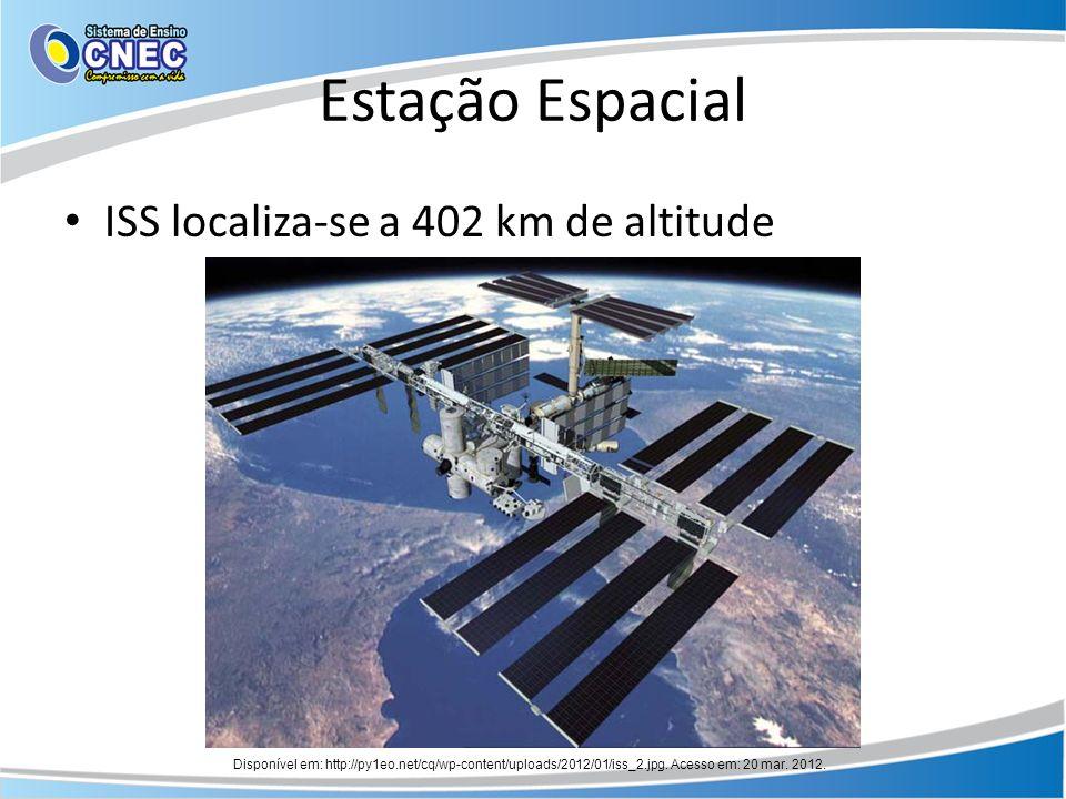 Estação Espacial ISS localiza-se a 402 km de altitude Disponível em: http://py1eo.net/cq/wp-content/uploads/2012/01/iss_2.jpg. Acesso em: 20 mar. 2012