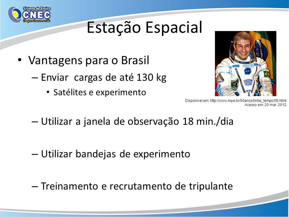 Estação Espacial Vantagens para o Brasil – Enviar cargas de até 130 kg Satélites e experimento – Utilizar a janela de observação 18 min./dia – Utiliza