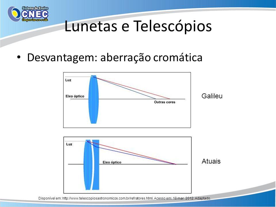 Lunetas e Telescópios Desvantagem: aberração cromática Galileu Atuais Disponível em: http://www.telescopiosastronomicos.com.br/refratores.html. Acesso