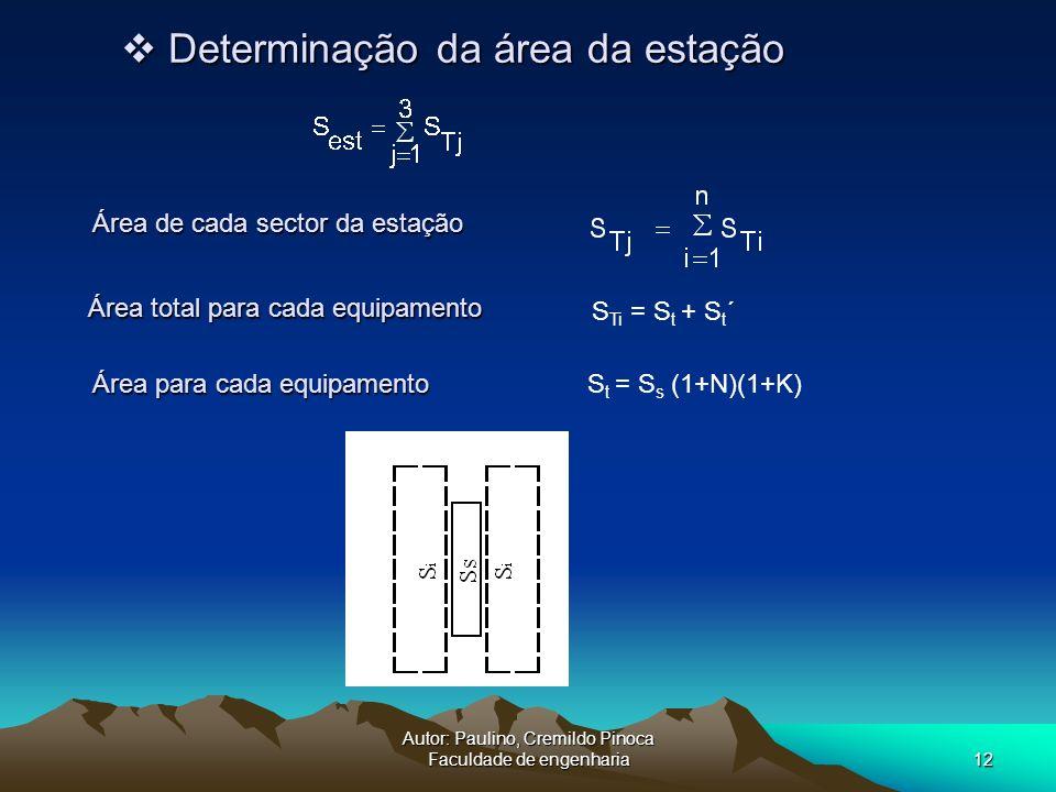 Autor: Paulino, Cremildo Pinoca Faculdade de engenharia12 Determinação da área da estação Determinação da área da estação S Ti = S t + S t ´ S t = S s