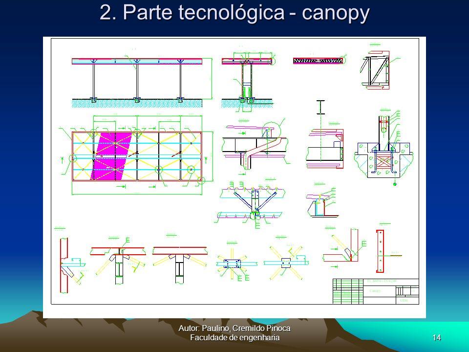 Autor: Paulino, Cremildo Pinoca Faculdade de engenharia14 2. Parte tecnológica - canopy