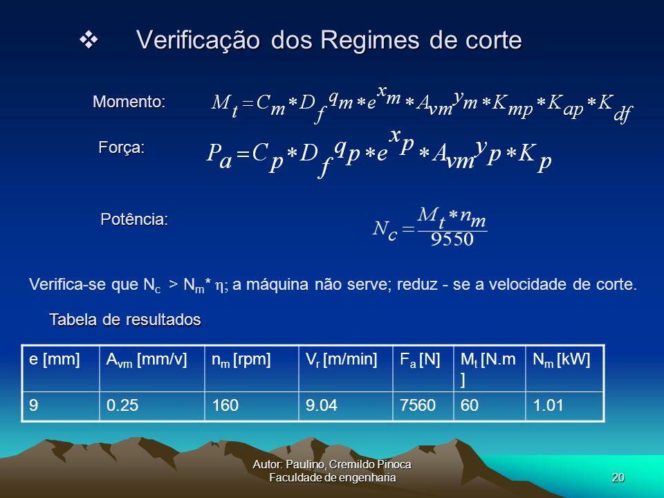 Autor: Paulino, Cremildo Pinoca Faculdade de engenharia20 e [mm]A vm [mm/v]n m [rpm]V r [m/min]F a [N]M t [N.m ] N m [kW] 90.251609.047560601.01 Tabel