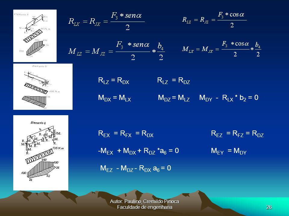 Autor: Paulino, Cremildo Pinoca Faculdade de engenharia26 R LZ = R DX R LZ = R DZ M DX = M LX M DZ = M LZ M DY - R LX * b 2 = 0 R EX = R FX = R DX R E