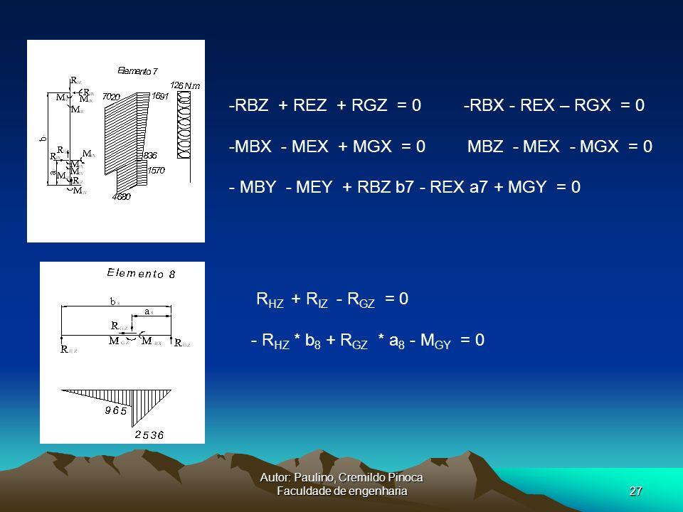 Autor: Paulino, Cremildo Pinoca Faculdade de engenharia27 -RBZ + REZ + RGZ = 0 -RBX - REX – RGX = 0 -MBX - MEX + MGX = 0 MBZ - MEX - MGX = 0 - MBY - M