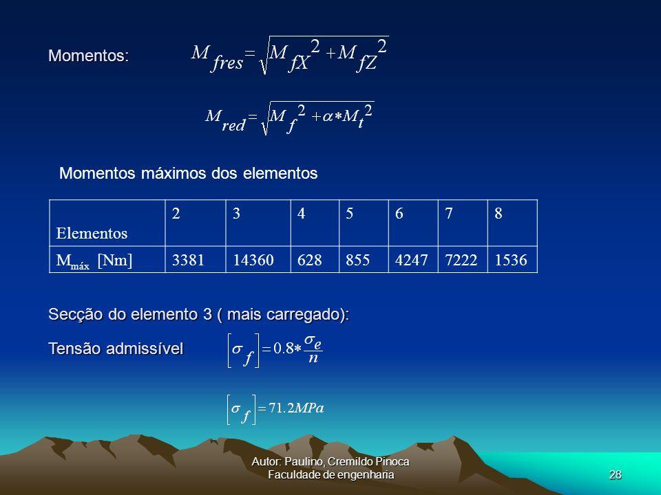 Autor: Paulino, Cremildo Pinoca Faculdade de engenharia28 Momentos: Momentos máximos dos elementos Elementos 2345678 M máx [Nm]33811436062885542477222