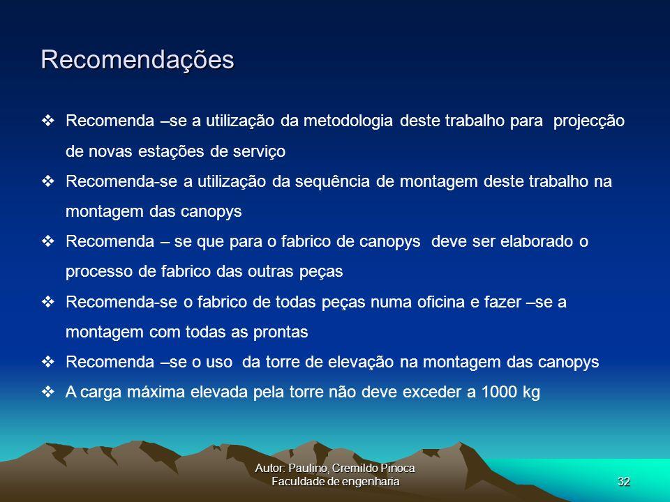 Autor: Paulino, Cremildo Pinoca Faculdade de engenharia32 Recomendações Recomenda –se a utilização da metodologia deste trabalho para projecção de nov
