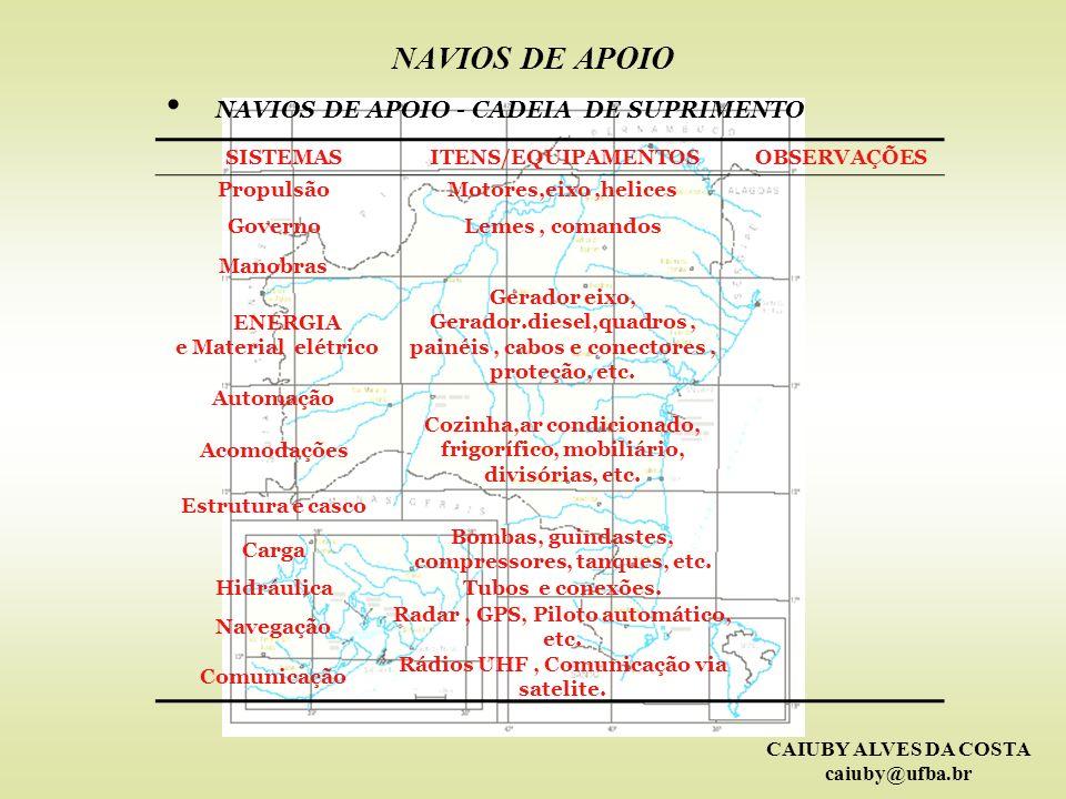 CAIUBY ALVES DA COSTA caiuby@ufba.br NAVIOS DE APOIO NAVIOS DE APOIO - CADEIA DE SUPRIMENTO SISTEMASITENS/EQUIPAMENTOSOBSERVAÇÕES PropulsãoMotores,eix