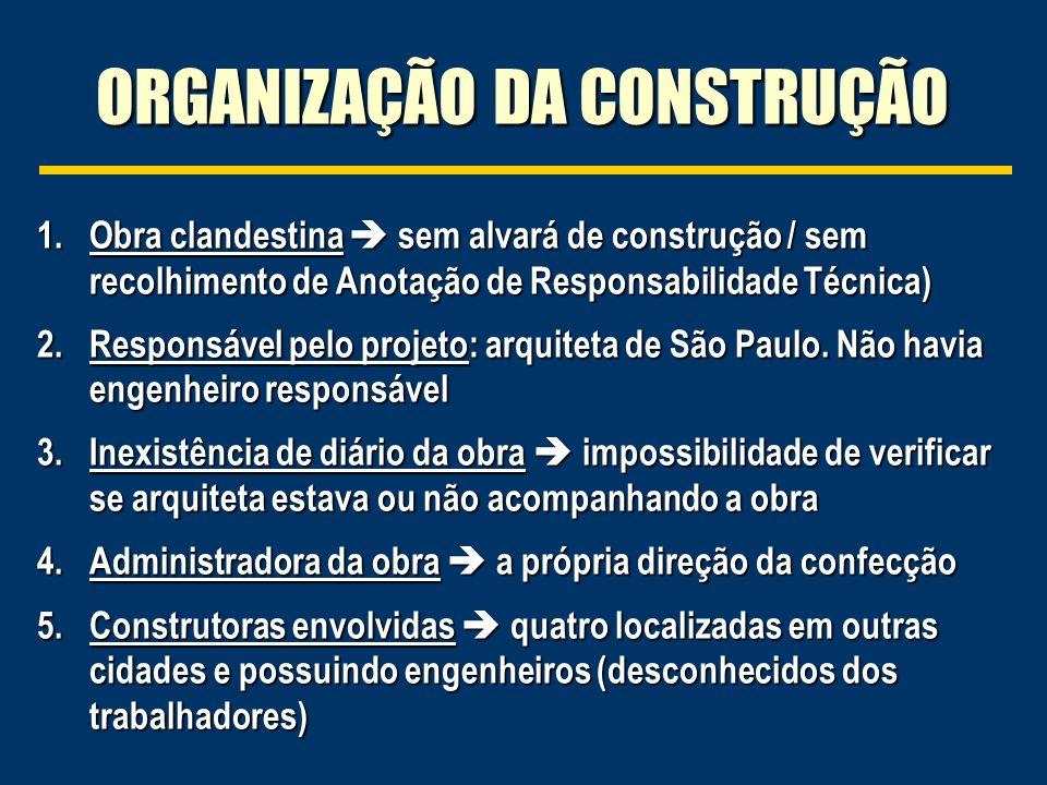 ORGANIZAÇÃO DA CONSTRUÇÃO 1.Obra clandestina sem alvará de construção / sem recolhimento de Anotação de Responsabilidade Técnica) 2.Responsável pelo projeto: arquiteta de São Paulo.