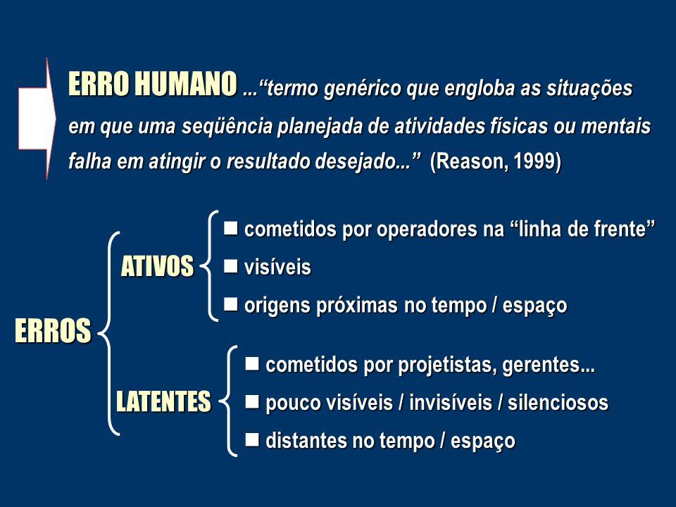 ERRO HUMANO...termo genérico que engloba as situações em que uma seqüência planejada de atividades físicas ou mentais falha em atingir o resultado desejado...