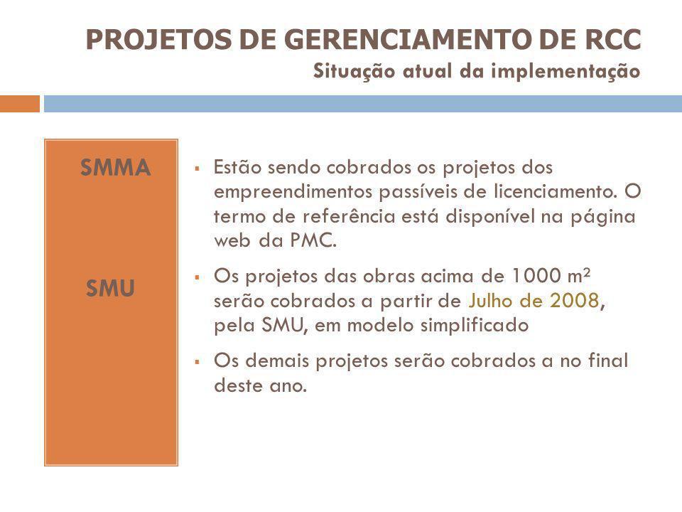 PROJETOS DE GERENCIAMENTO DE RCC Situação atual da implementação SMMA SMU Estão sendo cobrados os projetos dos empreendimentos passíveis de licenciame