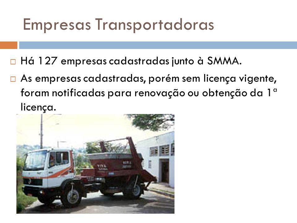 Empresas Transportadoras Há 127 empresas cadastradas junto à SMMA. As empresas cadastradas, porém sem licença vigente, foram notificadas para renovaçã