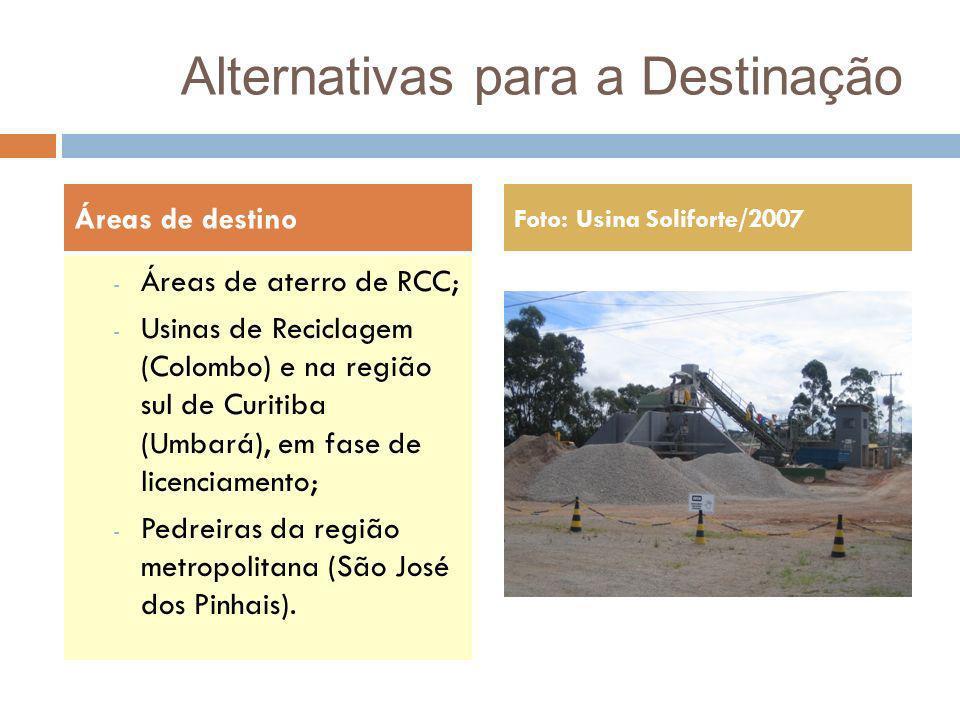 Alternativas para a Destinação - Áreas de aterro de RCC; - Usinas de Reciclagem (Colombo) e na região sul de Curitiba (Umbará), em fase de licenciamen