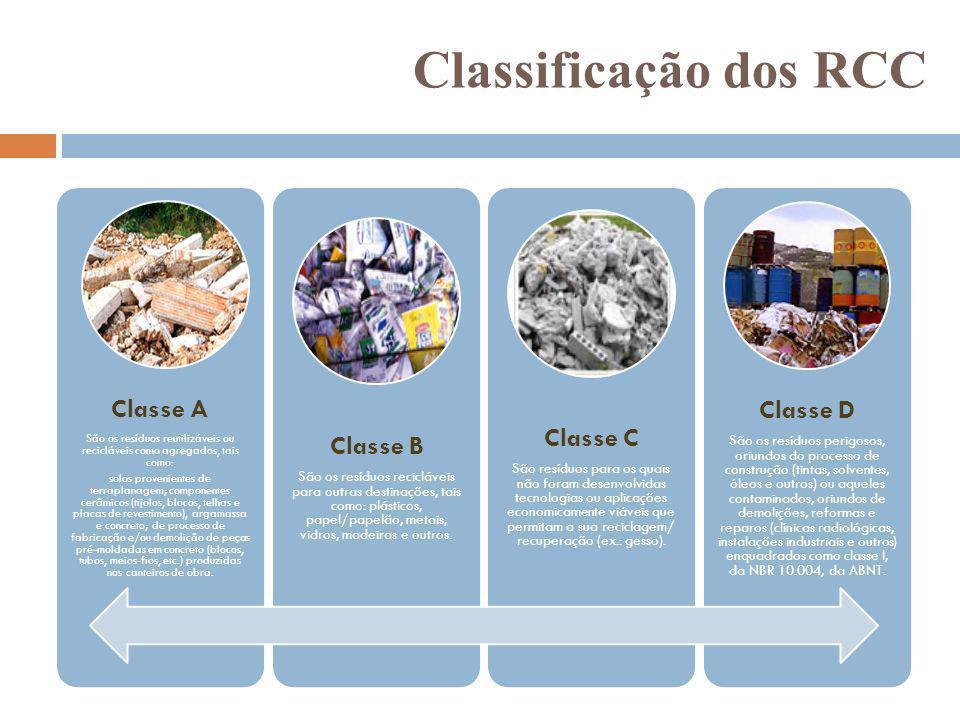 Classificação dos RCC Classe A São os resíduos reutilizáveis ou recicláveis como agregados, tais como: solos provenientes de terraplanagem; componente