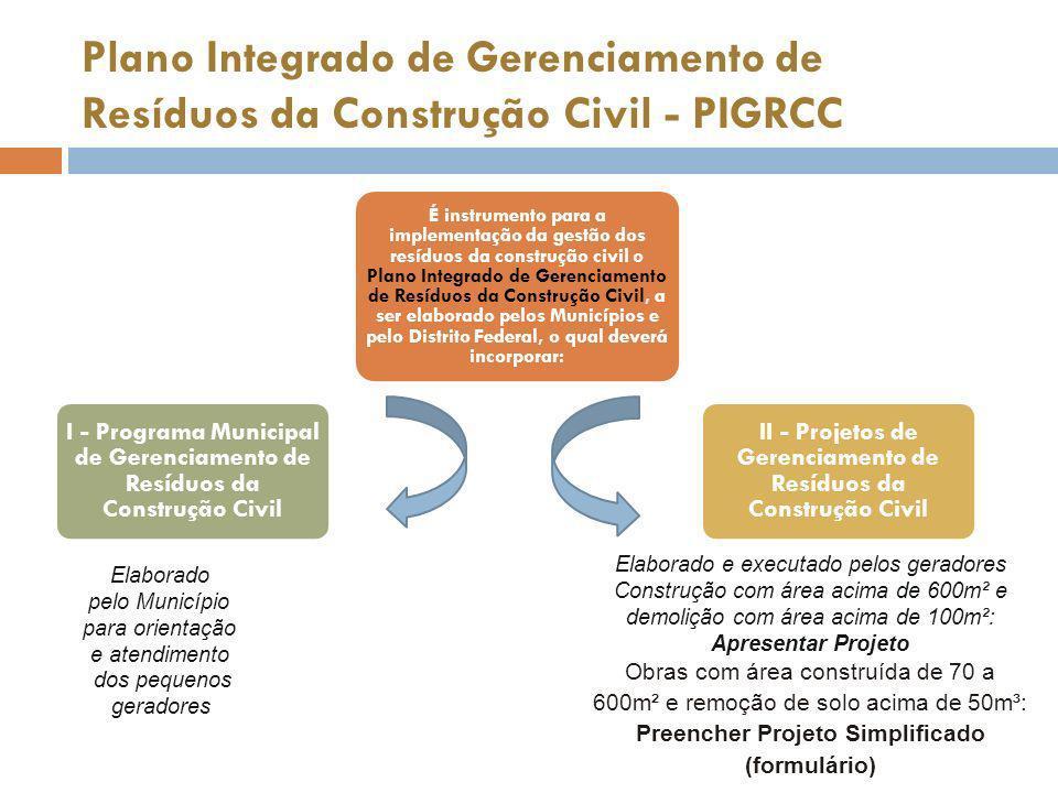 Plano Integrado de Gerenciamento de Resíduos da Construção Civil - PIGRCC Elaborado e executado pelos geradores Construção com área acima de 600m² e d