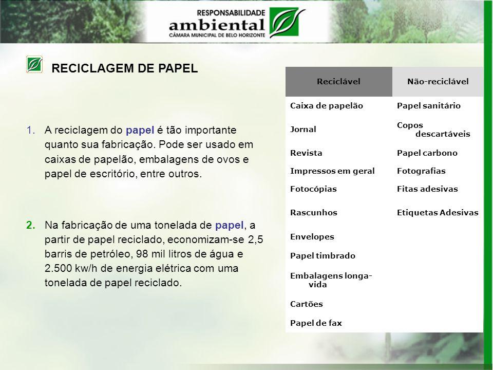 RECICLAGEM DE PAPEL 1.A reciclagem do papel é tão importante quanto sua fabricação. Pode ser usado em caixas de papelão, embalagens de ovos e papel de