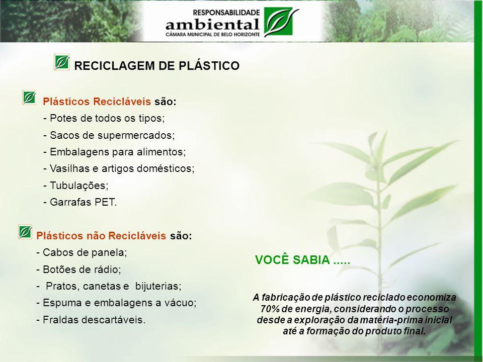 RECICLAGEM DE PLÁSTICO Plásticos Recicláveis são: - Potes de todos os tipos; - Sacos de supermercados; - Embalagens para alimentos; - Vasilhas e artig