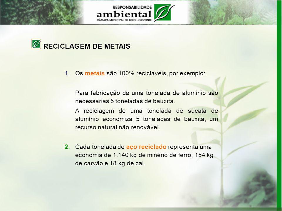 1.Os metais são 100% recicláveis, por exemplo: Para fabricação de uma tonelada de alumínio são necessárias 5 toneladas de bauxita. A reciclagem de uma