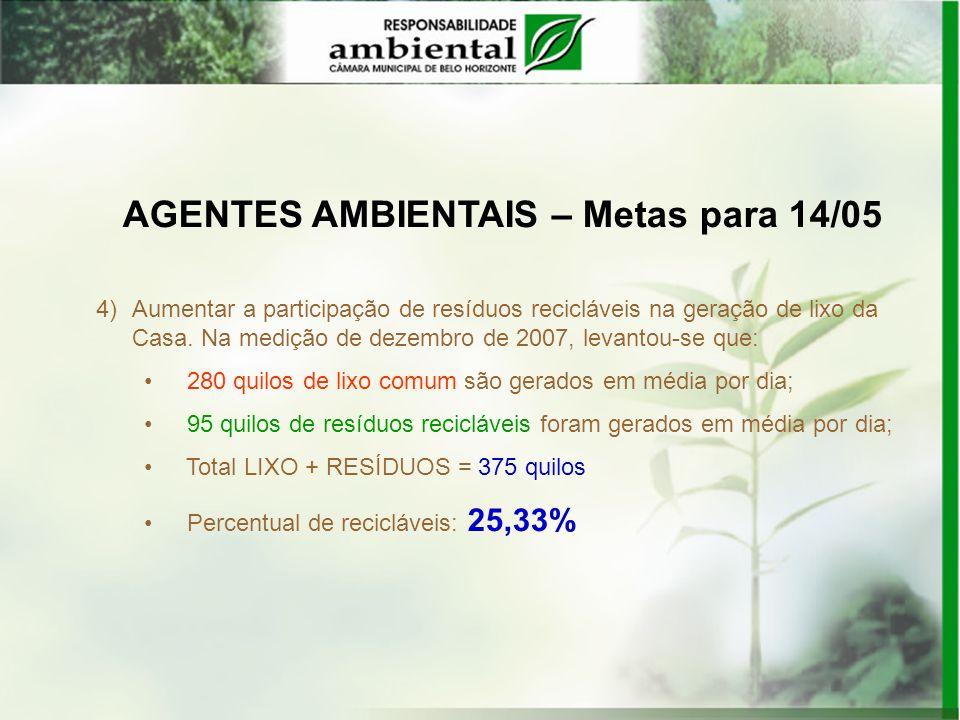 AGENTES AMBIENTAIS – Metas para 14/05 4)Aumentar a participação de resíduos recicláveis na geração de lixo da Casa. Na medição de dezembro de 2007, le