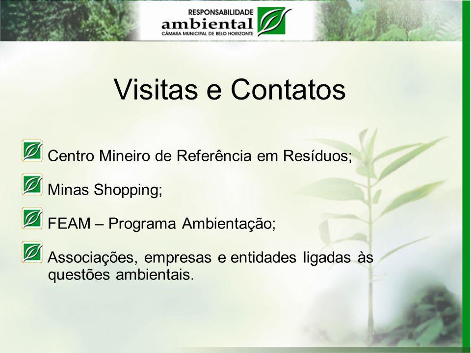 Visitas e Contatos Centro Mineiro de Referência em Resíduos; Minas Shopping; FEAM – Programa Ambientação; Associações, empresas e entidades ligadas às