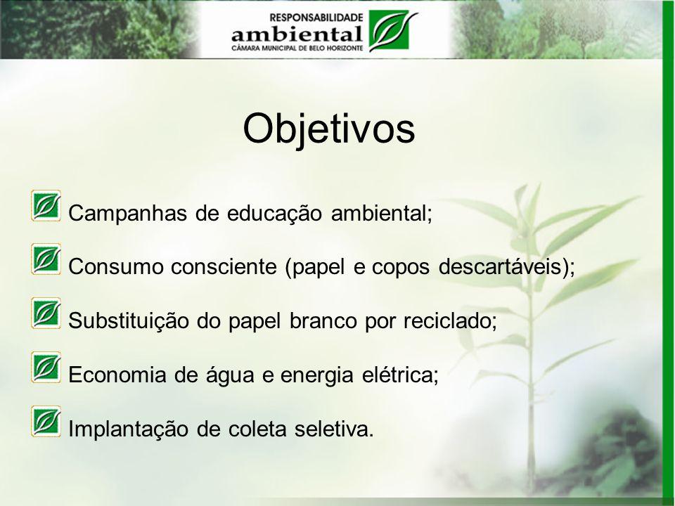 Objetivos Campanhas de educação ambiental; Consumo consciente (papel e copos descartáveis); Substituição do papel branco por reciclado; Economia de ág
