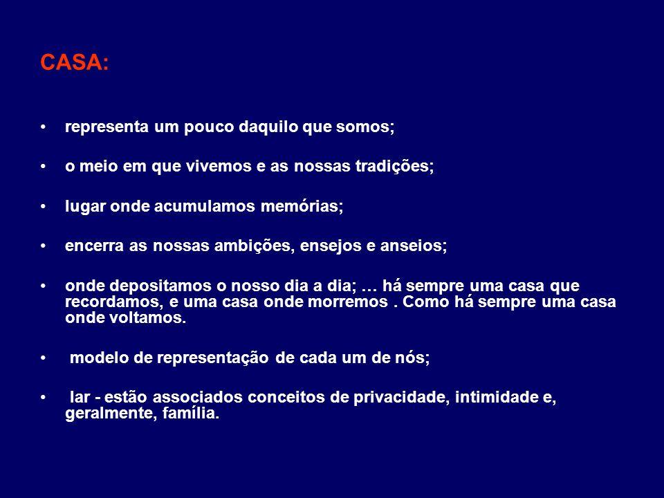 Espaços funcionais nas casas das famílias portuguesas: 1.