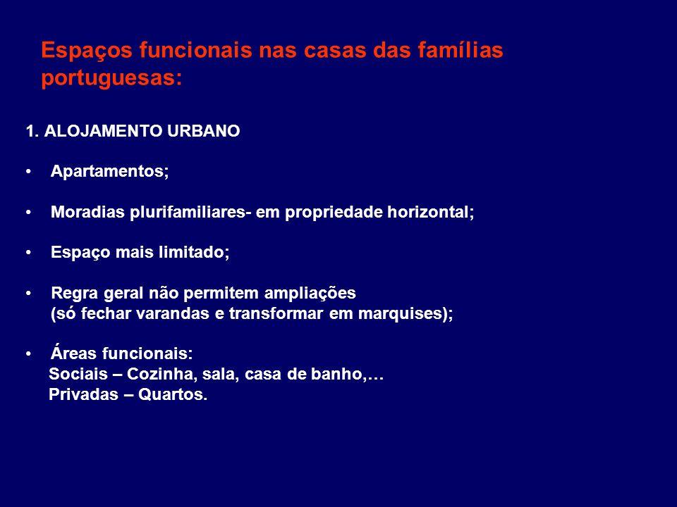 Espaços funcionais nas casas das famílias portuguesas: 1. ALOJAMENTO URBANO Apartamentos; Moradias plurifamiliares- em propriedade horizontal; Espaço