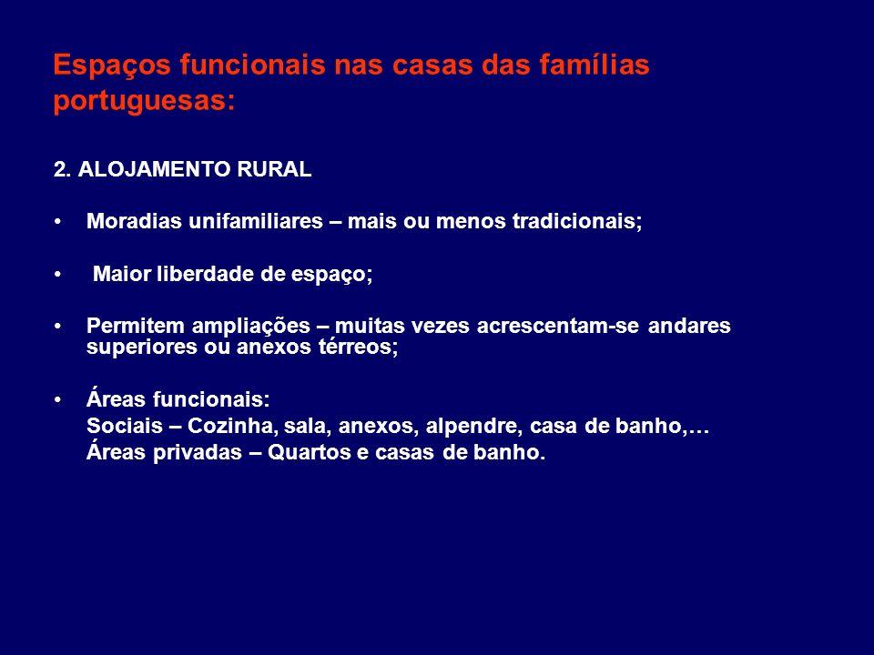 Espaços funcionais nas casas das famílias portuguesas: 2. ALOJAMENTO RURAL Moradias unifamiliares – mais ou menos tradicionais; Maior liberdade de esp