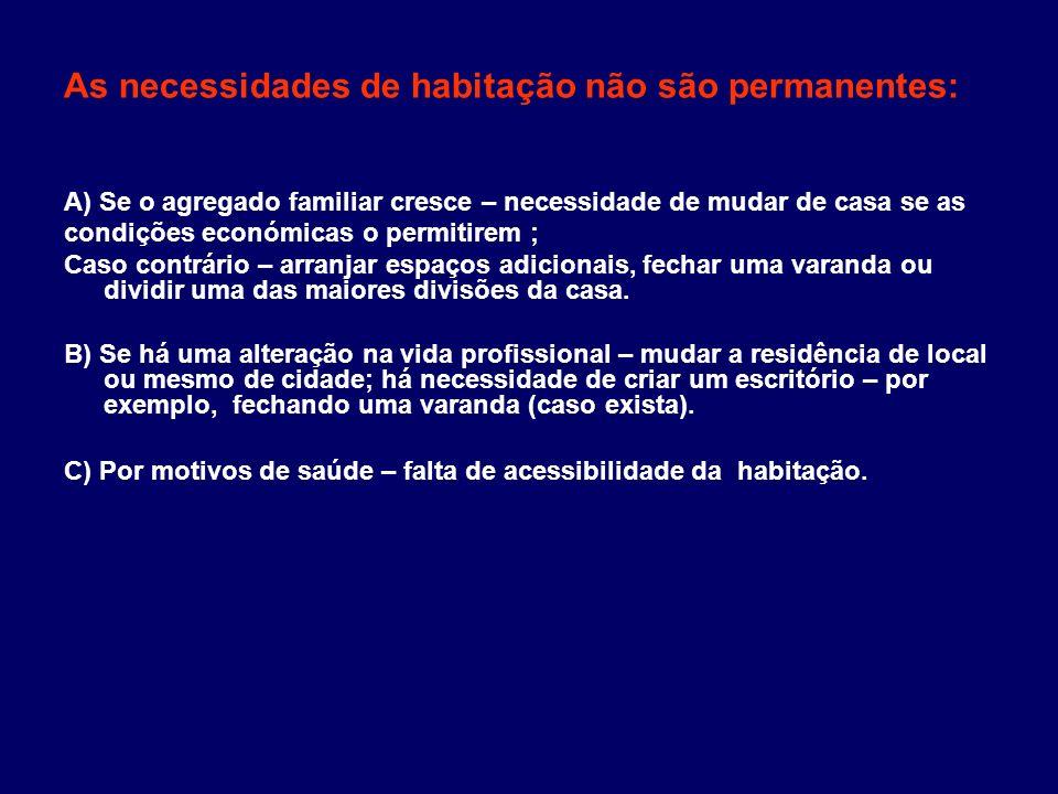 Artigo 65º da Constituição portuguesa: Todos têm direito, para si e para a sua família, a uma habitação de dimensão adequada, em condições de higiene e conforto e que preserve a intimidade pessoal e a privacidade familiar.
