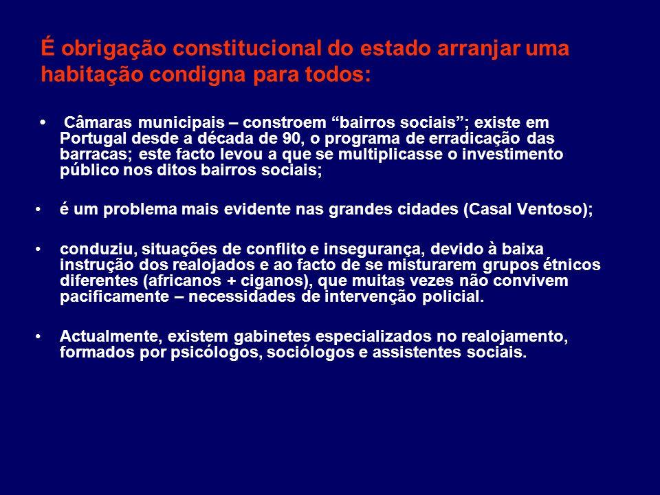 É obrigação constitucional do estado arranjar uma habitação condigna para todos: Câmaras municipais – constroem bairros sociais; existe em Portugal de