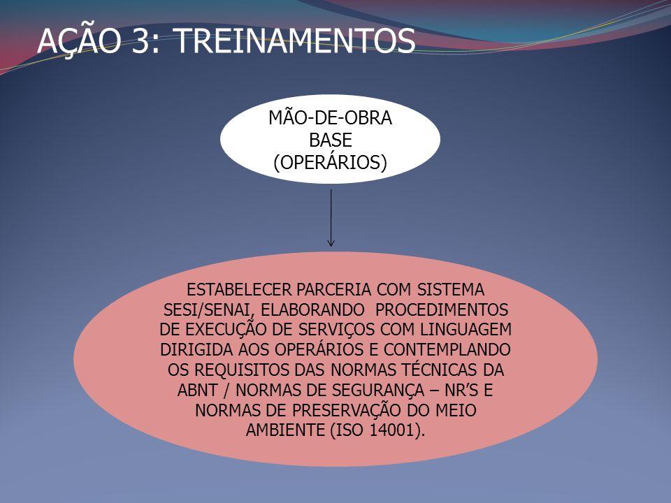 MÃO-DE-OBRA BASE (OPERÁRIOS) ESTABELECER PARCERIA COM SISTEMA SESI/SENAI, ELABORANDO PROCEDIMENTOS DE EXECUÇÃO DE SERVIÇOS COM LINGUAGEM DIRIGIDA AOS OPERÁRIOS E CONTEMPLANDO OS REQUISITOS DAS NORMAS TÉCNICAS DA ABNT / NORMAS DE SEGURANÇA – NRS E NORMAS DE PRESERVAÇÃO DO MEIO AMBIENTE (ISO 14001).