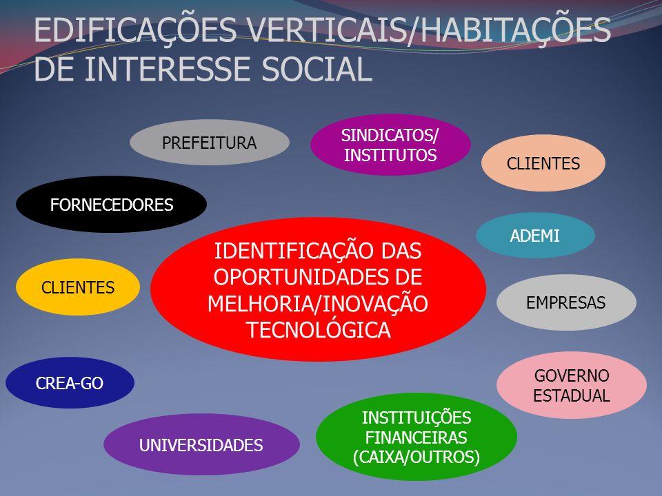 EDIFICAÇÕES VERTICAIS/HABITAÇÕES DE INTERESSE SOCIAL UNIVERSIDADES SINDICATOS/ INSTITUTOS CLIENTES FORNECEDORES CREA-GO INSTITUIÇÕES FINANCEIRAS (CAIXA/OUTROS) EMPRESAS IDENTIFICAÇÃO DAS OPORTUNIDADES DE MELHORIA/INOVAÇÃO TECNOLÓGICA ADEMI GOVERNO ESTADUAL PREFEITURA CLIENTES