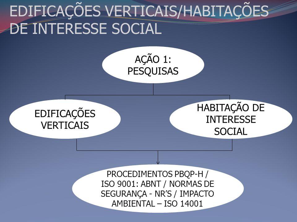 HABITAÇÃO DE INTERESSE SOCIAL PROCEDIMENTOS PBQP-H / ISO 9001: ABNT / NORMAS DE SEGURANÇA - NRS / IMPACTO AMBIENTAL – ISO 14001 EDIFICAÇÕES VERTICAIS EDIFICAÇÕES VERTICAIS/HABITAÇÕES DE INTERESSE SOCIAL AÇÃO 1: PESQUISAS