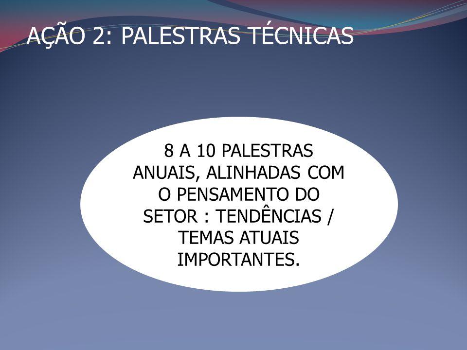 AÇÃO 2: PALESTRAS TÉCNICAS 8 A 10 PALESTRAS ANUAIS, ALINHADAS COM O PENSAMENTO DO SETOR : TENDÊNCIAS / TEMAS ATUAIS IMPORTANTES.