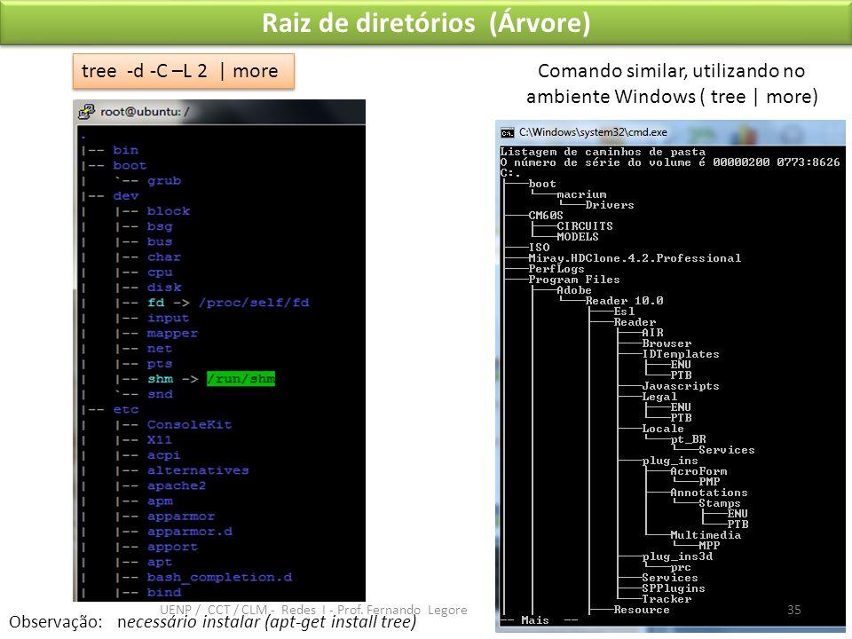 Raiz de diretórios (Árvore) tree -d -C –L 2 | more Comando similar, utilizando no ambiente Windows ( tree | more) Observação: necessário instalar (apt