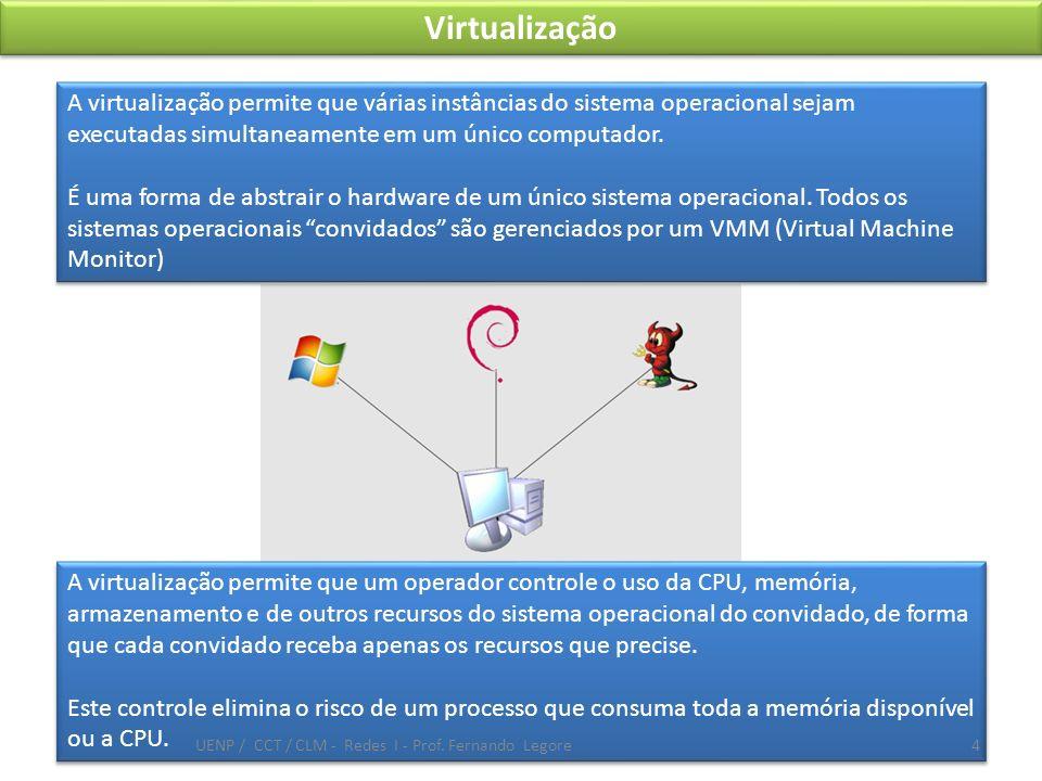 Virtualização 5 UENP / CCT / CLM - Redes I - Prof. Fernando Legore