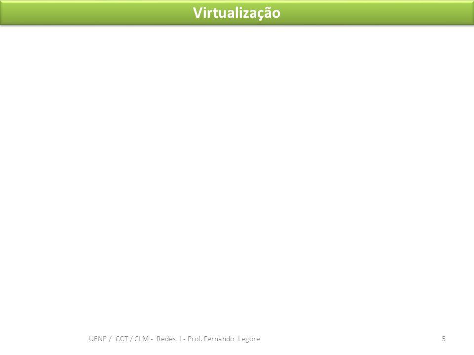 Ubuntu Server – Download da Imagem ISO 6 UENP / CCT / CLM - Redes I - Prof. Fernando Legore