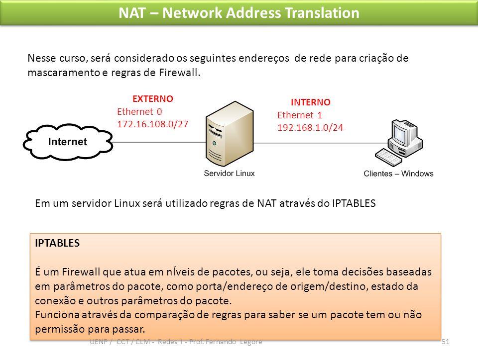 INTERNO Ethernet 1 192.168.1.0/24 EXTERNO Ethernet 0 172.16.108.0/27 NAT – Network Address Translation Nesse curso, será considerado os seguintes ende