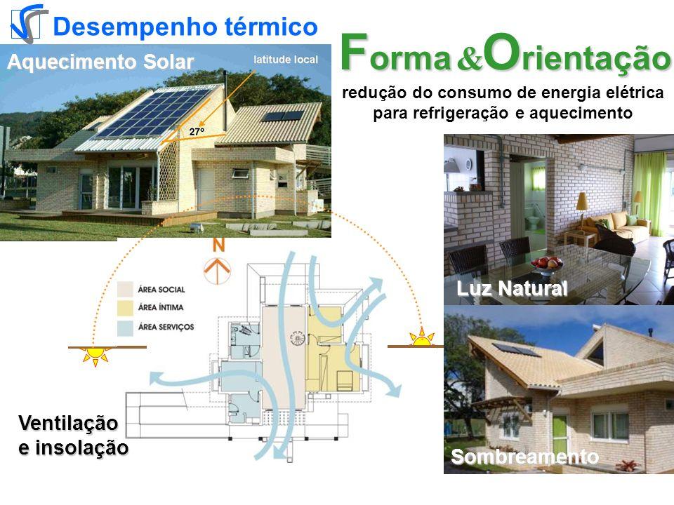 Luz Natural Aquecimento Solar O rientação F orma & Sombreamento Ventilação e insolação redução do consumo de energia elétrica para refrigeração e aquecimento Desempenho térmico