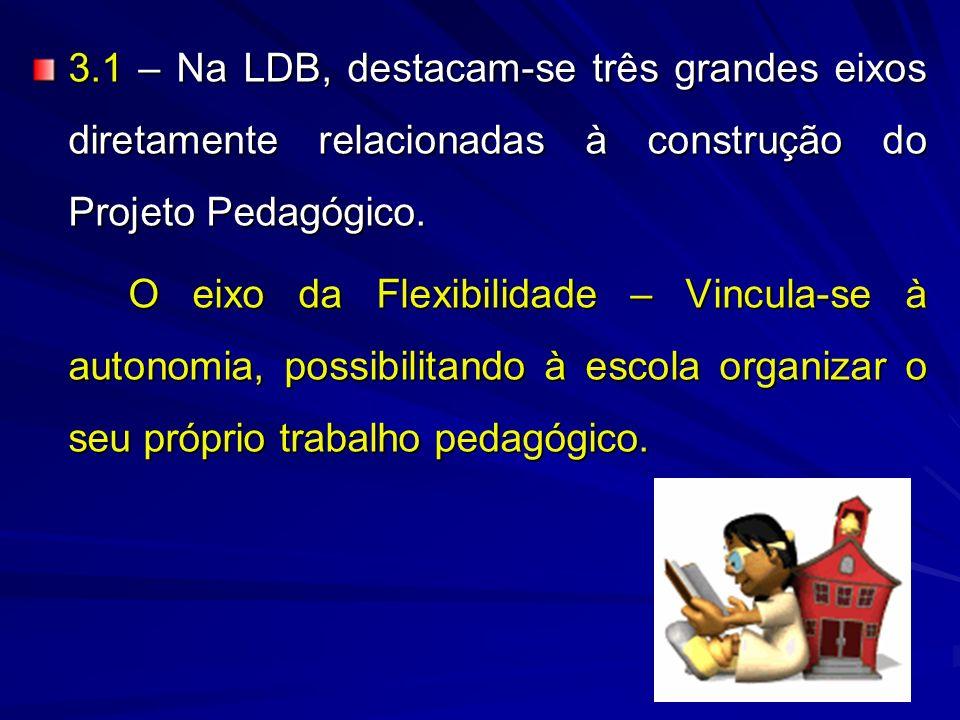 3.1 – Na LDB, destacam-se três grandes eixos diretamente relacionadas à construção do Projeto Pedagógico. O eixo da Flexibilidade – Vincula-se à auton