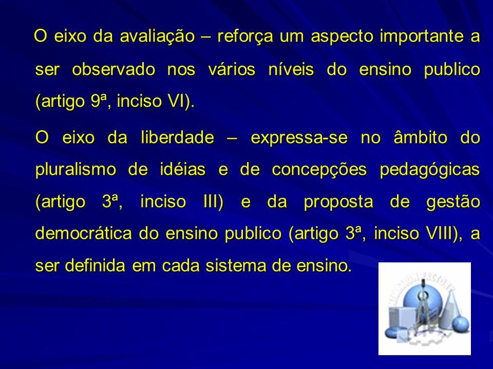 O eixo da avaliação – reforça um aspecto importante a ser observado nos vários níveis do ensino publico (artigo 9ª, inciso VI). O eixo da liberdade –