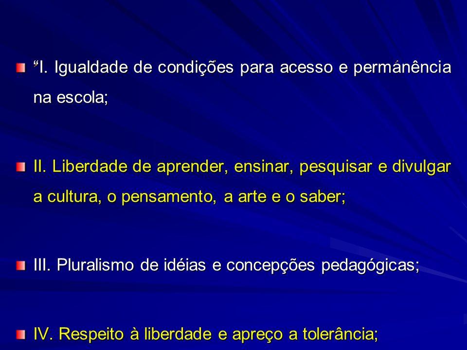 I. Igualdade de condições para acesso e permanência na escola; II. Liberdade de aprender, ensinar, pesquisar e divulgar a cultura, o pensamento, a art